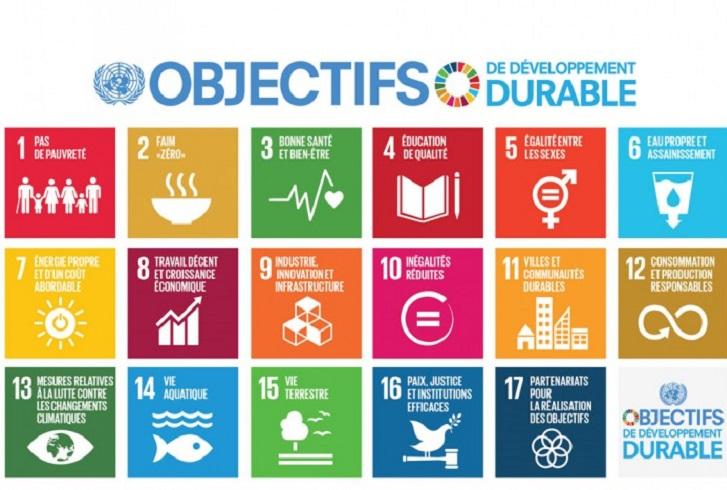 Objectifs de développement durable: Ce qu'il faut savoir