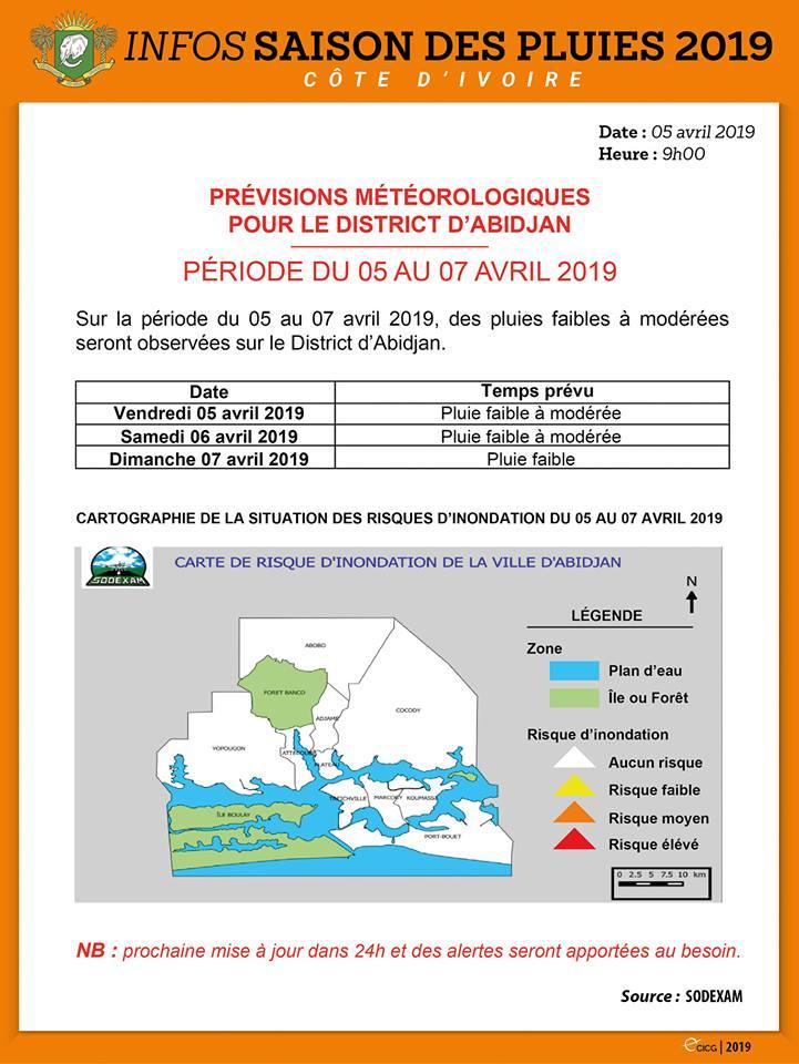 previsions-meteorologiques-des-pluies-faibles-a-moderees-annoncees-sur-la-periode-du-5-au-7-avril-dans-le-district-dabidjan